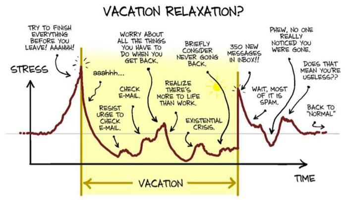 Vijf tips om werk los te laten op vakantie