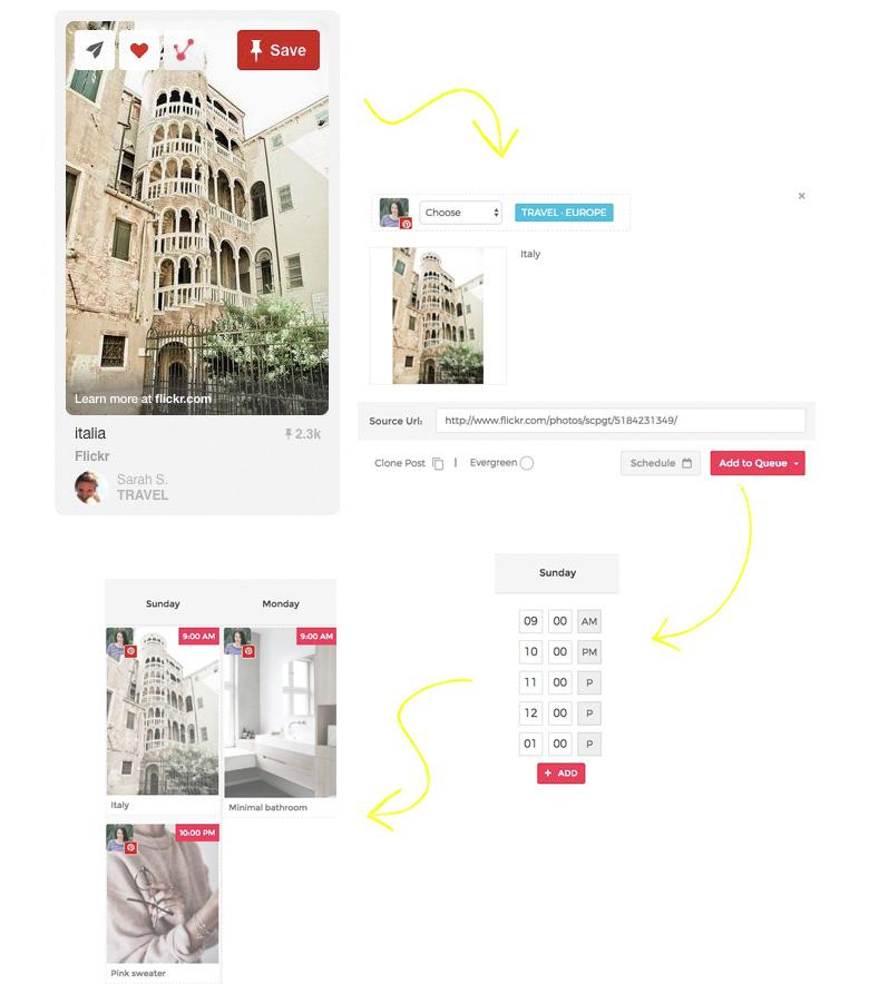 Pins inplannen op Pinterest; Tool Viraltag